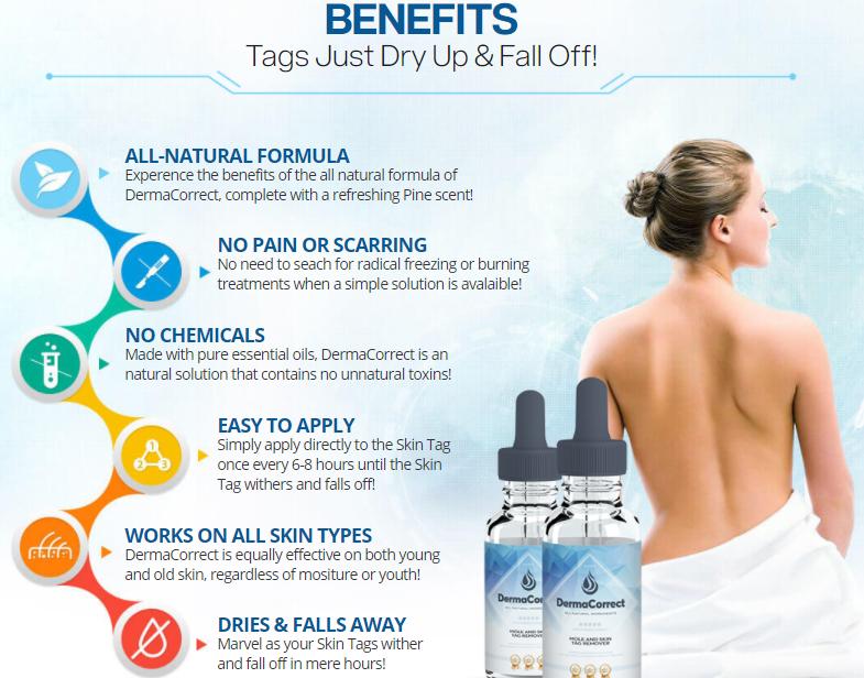 Derma Correct Skin